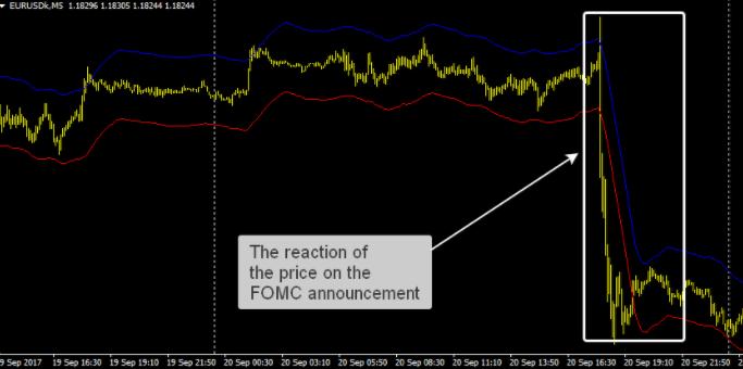 FOMC消息发布期间外汇交易策略